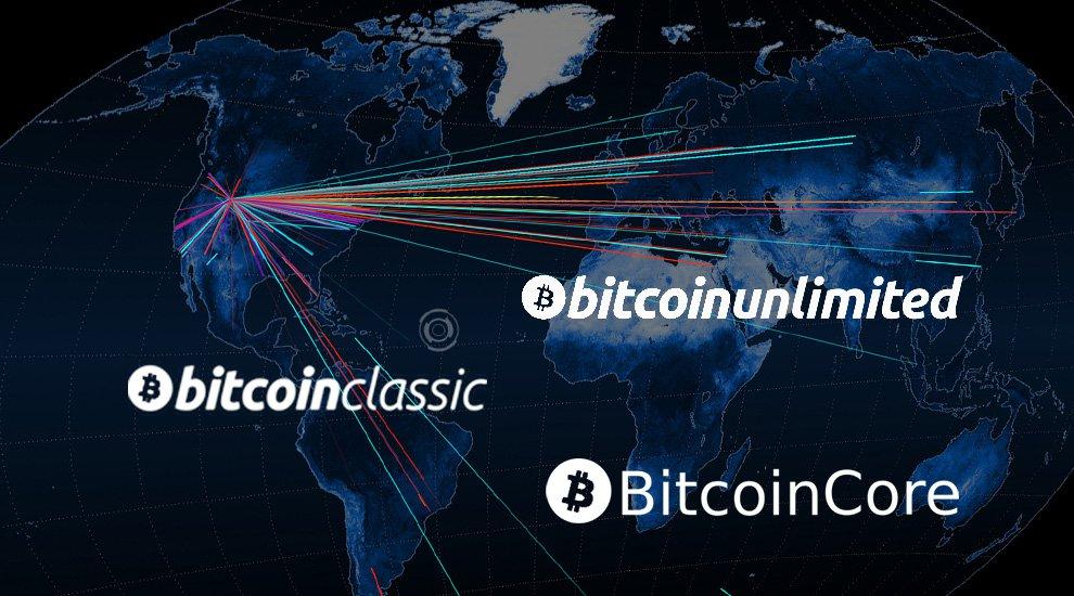 BitcoinClassic